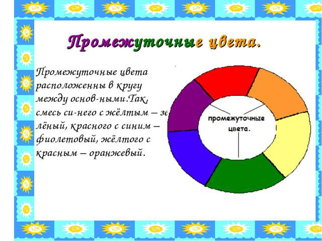 Промежуточные цвета. Промежуточные цвета расположенны в кругу между основ-ны...