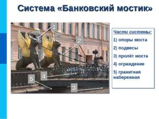 Части системы: 1) опоры моста 2) подвесы 3) пролёт моста 4) ограждение 5) гра