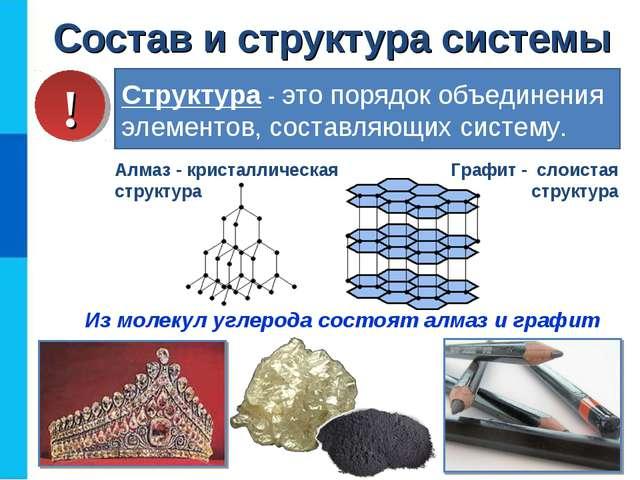 Состав и структура системы Структура - это порядок объединения элементов, сос...