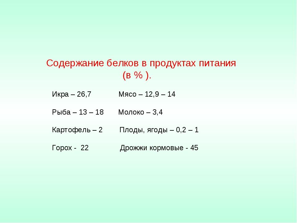 Содержание белков в продуктах питания (в % ). Икра – 26,7 Мясо – 12,9 – 14 Р...