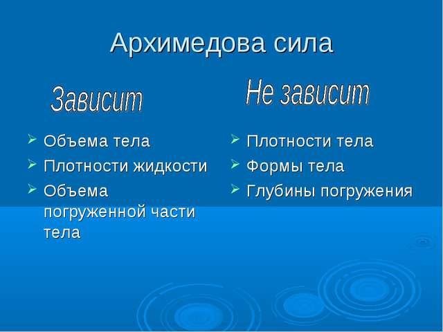 Архимедова сила Объема тела Плотности жидкости Объема погруженной части тела...