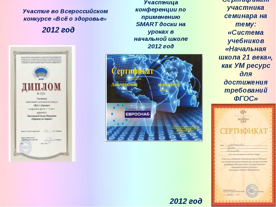 Участие во Всероссийском конкурсе «Всё о здоровье» 2008 год 2012 год 2012 год...
