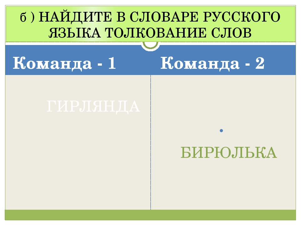 б ) НАЙДИТЕ В СЛОВАРЕ РУССКОГО ЯЗЫКА ТОЛКОВАНИЕ СЛОВ Команда - 1 ГИРЛЯНДА Ком...