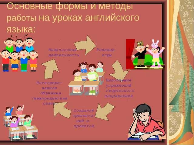 Основные формы и методы работы на уроках английского языка: