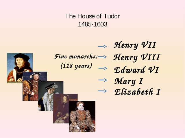 The House of Tudor 1485-1603 Five monarchs: (118 years) Henry VII Henry VIII...