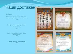Наши достижения Грамоты, дипломы Диплом лауреата районного конкурса « Адрес д