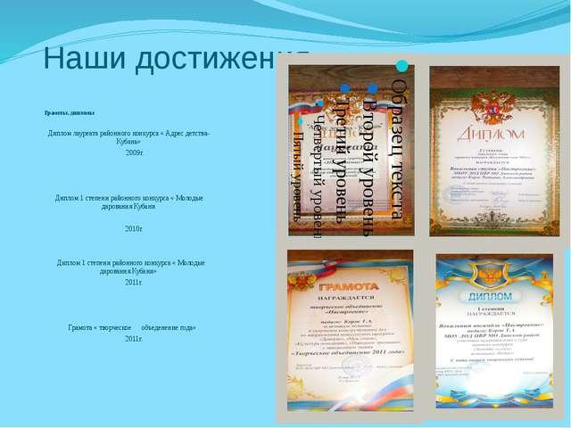 Наши достижения Грамоты, дипломы Диплом лауреата районного конкурса « Адрес д...