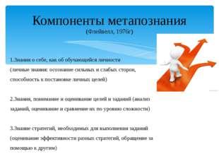 1.Знания о себе, как об обучающейся личности (личные знания: осознание сильн