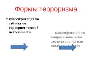 Внутригосударственный (политический)терроризм Деятельность специально организ