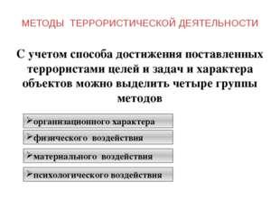 Метод организационного характера Те методы, которые используются для создания