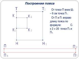 Построение пояса От точки П вниз Шп – 6 см точка П1. От П и П1 вправо длину п