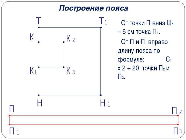 Построение пояса От точки П вниз Шп – 6 см точка П1. От П и П1 вправо длину п...