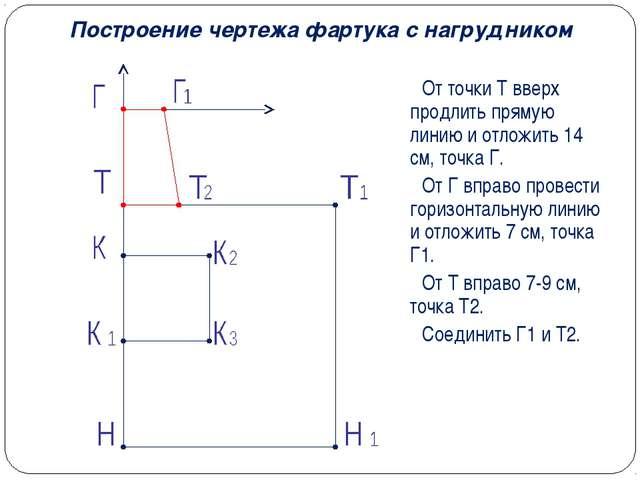 Построение чертежа фартука с нагрудником От точки Т вверх продлить прямую лин...