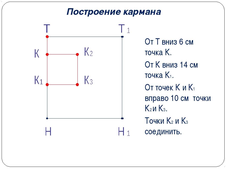 Построение кармана От Т вниз 6 см точка К. От К вниз 14 см точка К1. От точек...