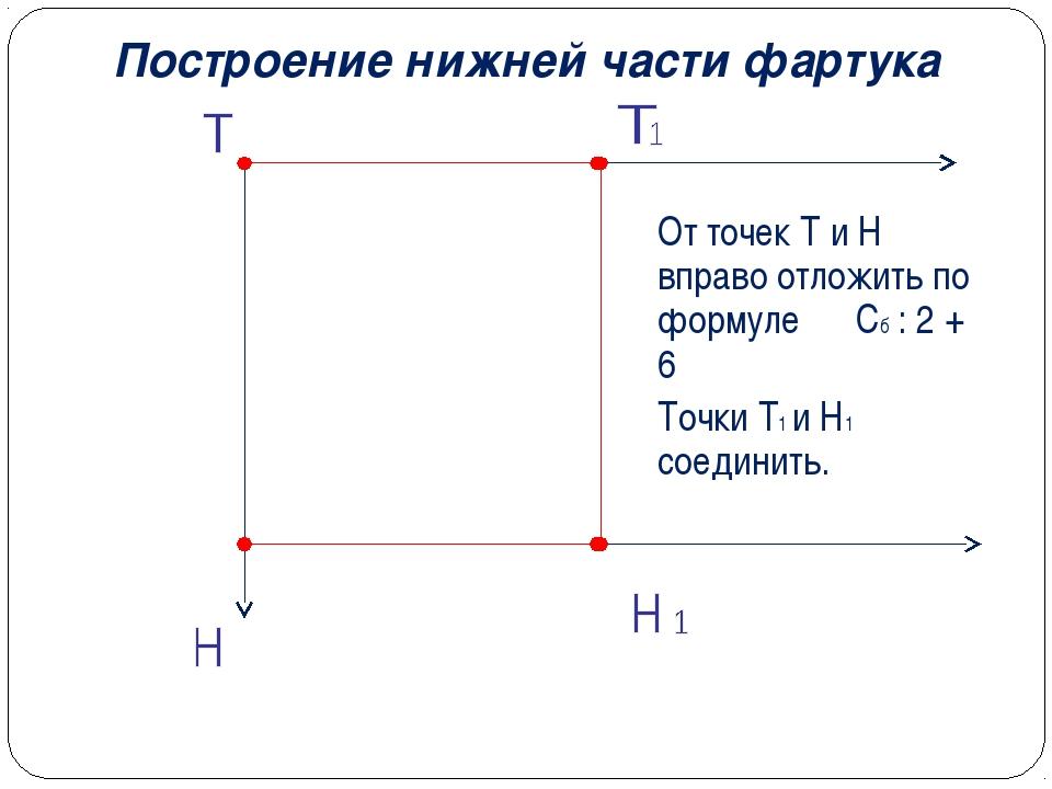 Построение нижней части фартука От точек Т и Н вправо отложить по формуле Сб...