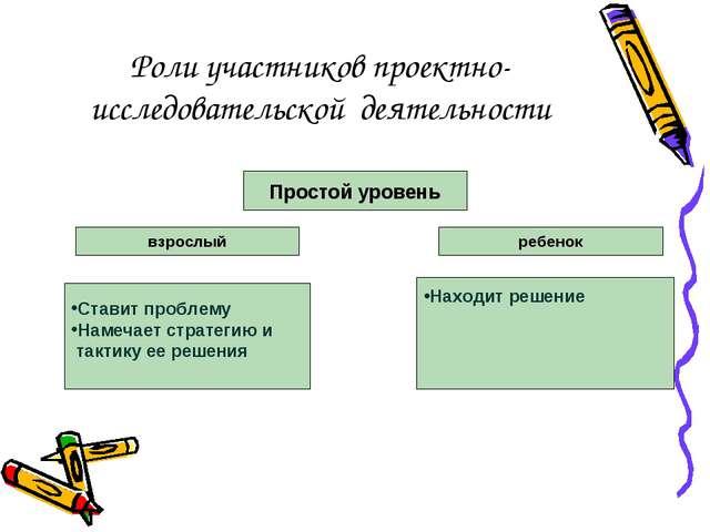 Роли участников проектно-исследовательской деятельности Простой уровень Стави...
