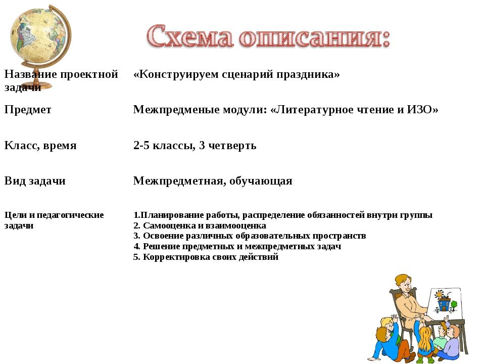 Название проектной задачи«Конструируем сценарий праздника» ПредметМежпредме...