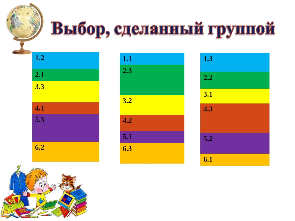 1.2 2.1 3.3 4.1 5.3 6.2 1.1 2.3 3.2 4.2 5.1 6.3 1.3 2.2 3.1 4.3 5.2 6.1