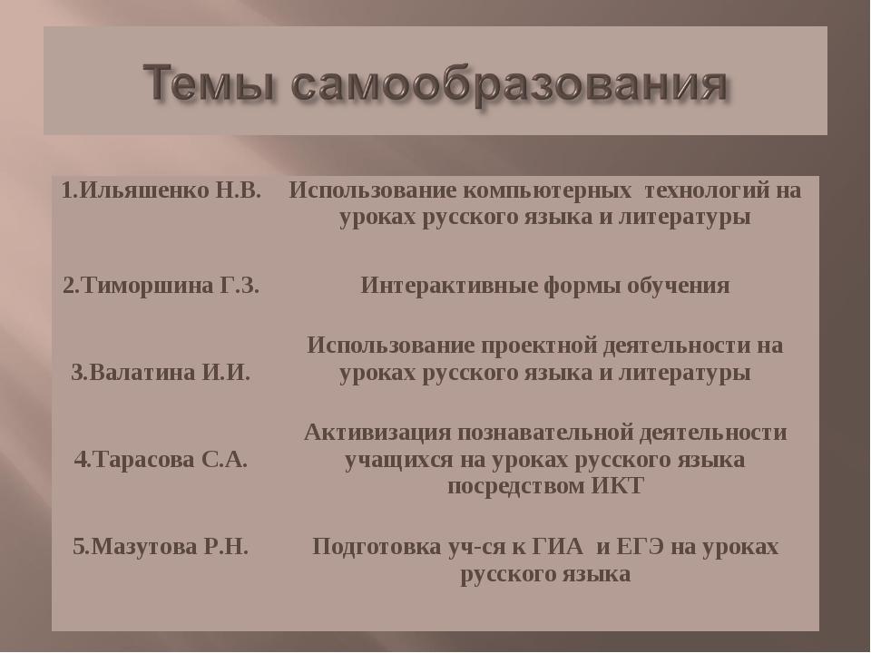 1.Ильяшенко Н.В.Использование компьютерных технологий на уроках русского язы...