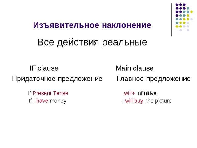 Изъявительное наклонение Все действия реальные IF clause Main clause Придато...