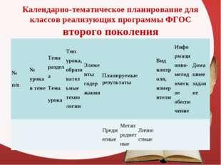 Календарно-тематическое планирование для классов реализующих программы ФГОС в