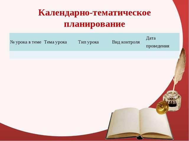 Календарно-тематическое планирование № урока в темеТема урокаТип урокаВид...