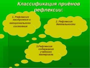 Классификация приёмов рефлексии: 3.Рефлексия содержания учебного материала 2.