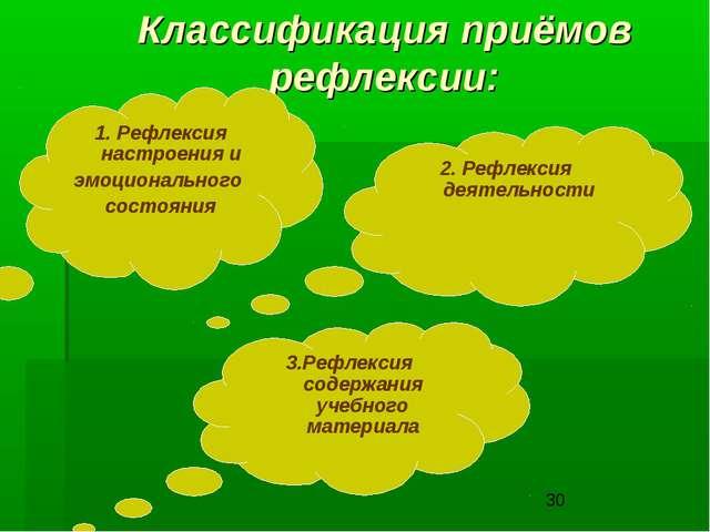 Классификация приёмов рефлексии: 3.Рефлексия содержания учебного материала 2....