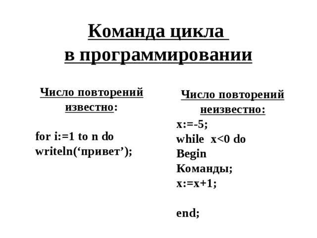 Команда цикла в программировании Число повторений известно: for i:=1 to n do...