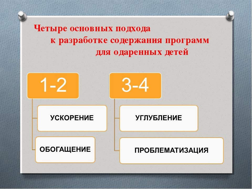 Четыре основных подхода к разработке содержания программ для одаренных детей