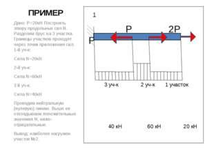 ПРИМЕР 1 P 2P P 3 уч-к 2 уч-к 1 участок 40 кН 60 кН 20 кН Дано: Р=20кН Постро