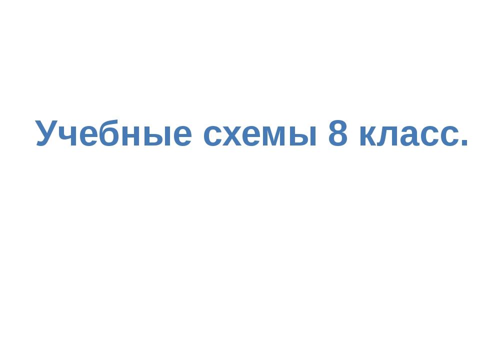 Учебные схемы 8 класс. Учитель биологии Деулина Ирина Юрьевна