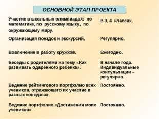 ОСНОВНОЙ ЭТАП ПРОЕКТА Участие в школьных олимпиадах: по математике, по русско
