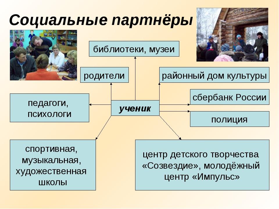 Социальные партнёры библиотеки, музеи ученик педагоги, психологи родители рай...