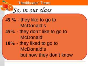 So, in our class 45 % - they like to go to McDonald's 45% - they don't like