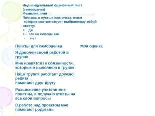 Индивидуальный оценочный лист (самооценка) Фамилия, имя _____________________