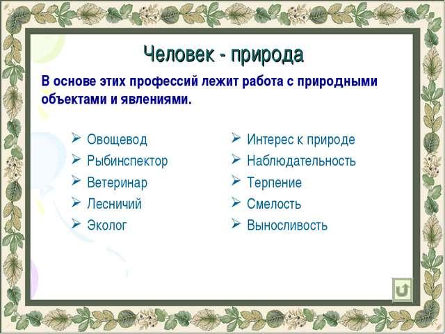 Человек - природа Овощевод Рыбинспектор Ветеринар Лесничий Эколог Интерес к п...