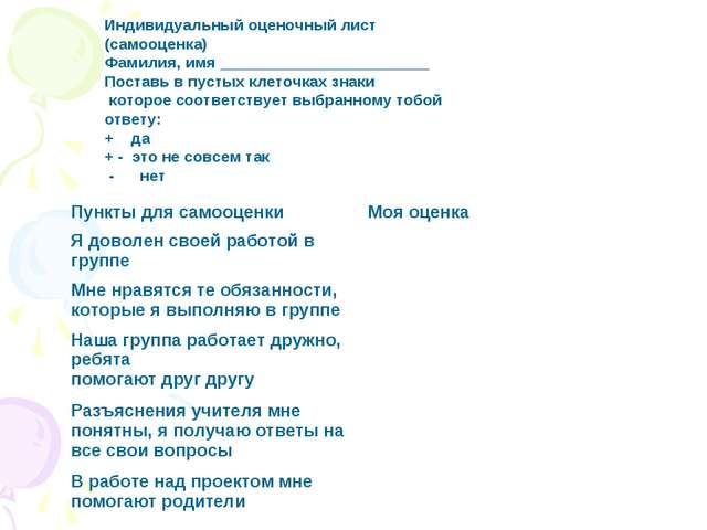 Индивидуальный оценочный лист (самооценка) Фамилия, имя _____________________...