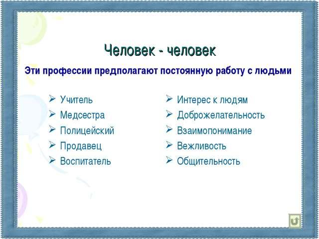 Человек - человек Учитель Медсестра Полицейский Продавец Воспитатель Интерес...