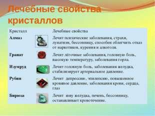 Лечебные свойства кристаллов Кристалл Лечебные свойства Алмаз Лечит психическ