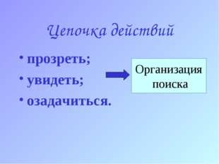 Цепочка действий прозреть; увидеть; озадачиться. Организация поиска
