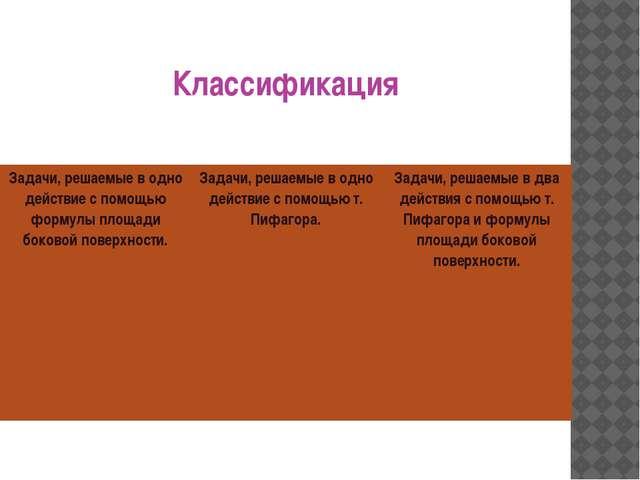 Классификация Задачи, решаемые в одно действие с помощью формулы площади боко...