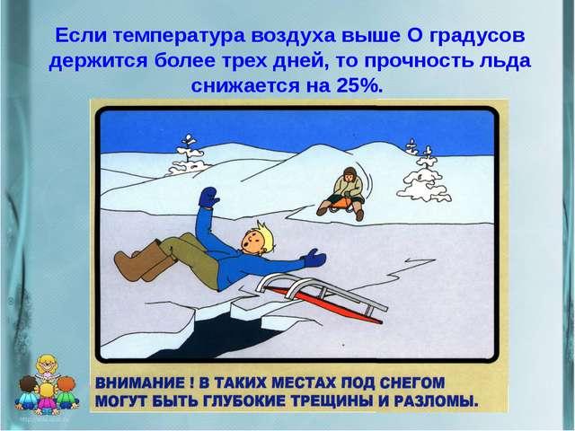 Если температура воздуха выше О градусов держится более трех дней, то прочнос...
