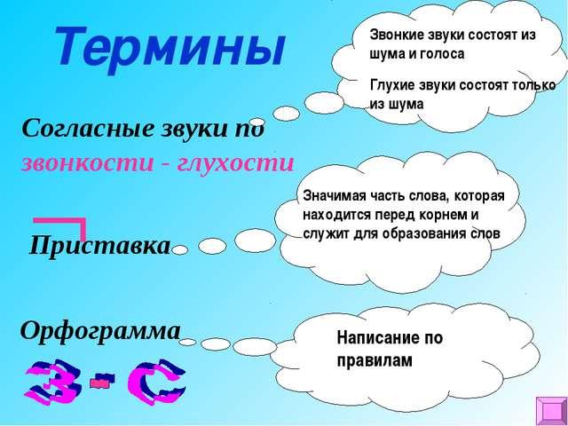 Термины Согласные звуки по звонкости - глухости Приставка Орфограмма Звонкие...