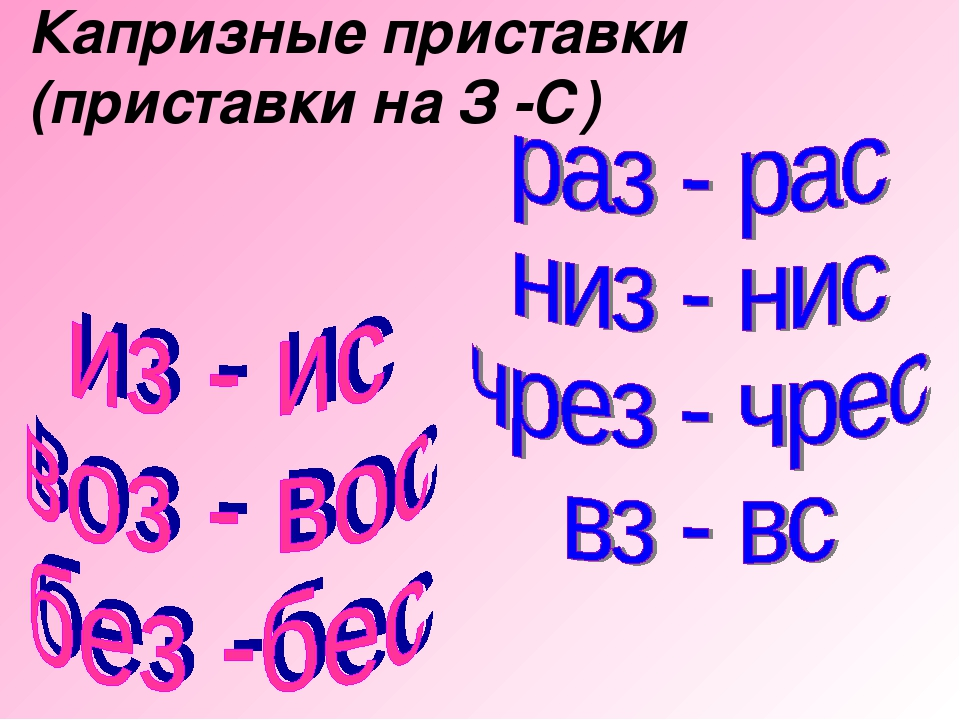 Капризные приставки (приставки на З -С)