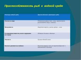 Приспособленность рыб к водной среде Факторы водной среды Приспособления к фа