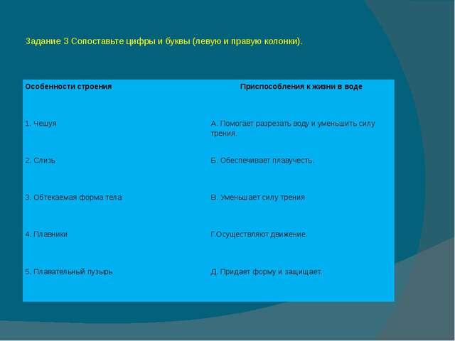 Задание 3 Сопоставьте цифры и буквы (левую и правую колонки).  Особенности...