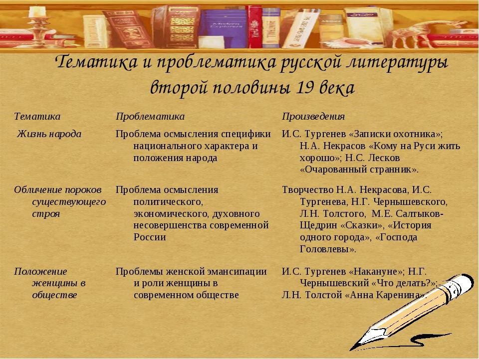 Тематика и проблематика русской литературы второй половины 19 века ТематикаП...