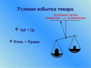 Условие избытка товара. Qd < Qs Ртов. > Рравн. ВЕЛИЧИНА ЦЕНЫ СНИЖЕНИЕот ПОВЫ