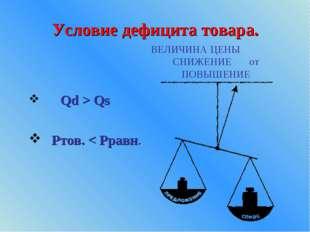 Условие дефицита товара. Qd > Qs Ртов. < Рравн. ВЕЛИЧИНА ЦЕНЫ СНИЖЕНИЕ от ПОВ